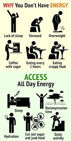 Why you don't have energy Warum hast du keine Energie? Why you don't have energy Warum hast du keine Energie? Health Facts, Health And Nutrition, Health Tips, Health Fitness, Energy Fitness, Muscle Fitness, Fitness Diet, Health And Wellbeing, Health Benefits