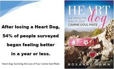 Heart Dog: Surviving the Loss of Your Canine Soul Mate Memorial Ideas, Dog Memorial, Pet Loss, Border Collie, Feel Better, Duke, My Books, Survival, Memories
