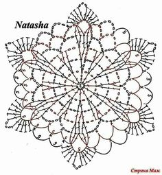 Best 12 Photo from album Crochet Stitches Chart, Crochet Motifs, Crochet Diagram, Crochet Patterns, Crochet Snowflake Pattern, Crochet Snowflakes, Crochet Christmas Decorations, Crochet Decoration, Crochet Dollies