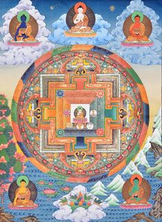 Mandala of the five Dhyani Buddhas showing Vairocana at the centre.