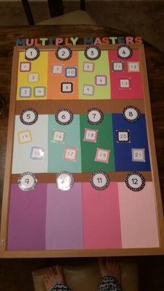 Multiplication Masters board