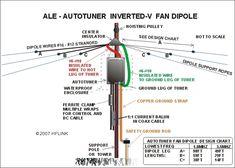 Autotuner Fan Antennas