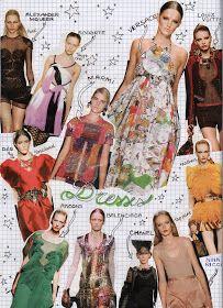 Fashion Mood Board - dresses