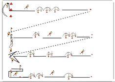 120 Ideas De Preparación Física Ejercicios De Fútbol Entrenamiento Futbol Circuito Fisico