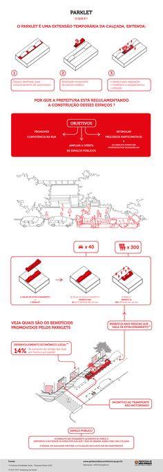 Um manual de parklets para São Paulo   TheCityFix Brasil