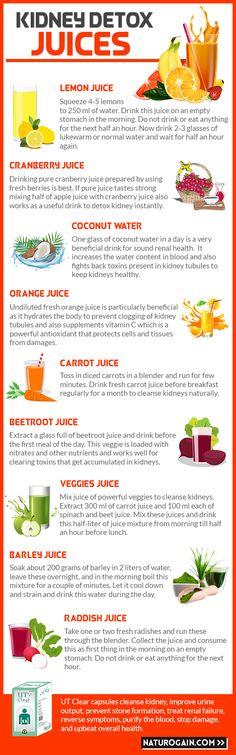 30 Kidney Health Foods Ideas In 2020 Kidney Health Natural Supplements Kidney