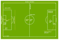 Horizontal Colored Soccer Football Field Football Pitch Football Field Dimensions Football Field