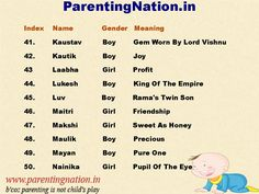 12 Best Tamil Baby Names Images Tamil Baby Girl Names Baby Boys