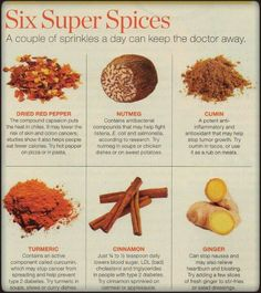 Ginger, Cinnamon, Cumin, Red Pepper flake, Nutmeg and Turmeric