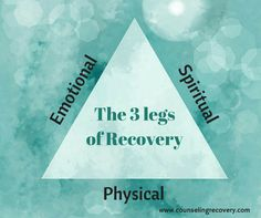 The 3 legs of 12 step recovery are emotional, physical and spiritual. The goal is to a balanced life by developing all three.