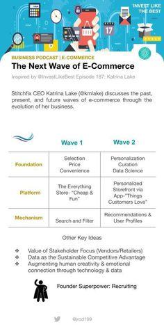 Katrina Lake, John Rodriguez, Business Intelligence, Evolution, Twitter Sign Up, Insight, Finance, Investing, The Past