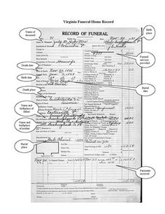 Funeral Home Records Genealogy - FamilySearch Wiki