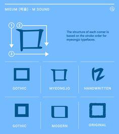 Geulja Geek - Mieum Korean Words Learning, Korean Language Learning, Learn A New Language, Korean Phrases, Japanese Phrases, Korean Handwriting, Korean Letters, Learn Korean Alphabet, Learning Languages Tips