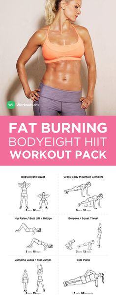 Fat-Burning Body Weight HIIT Workouts for Women Fat got you down - here's some workouts to trim the fat. check us out at http://sittingwishingeating.com