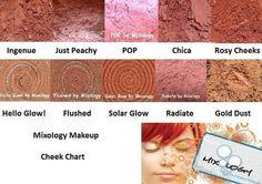 SAMPLE SALE  Pure Handmade Vegan Mineral Makeup  by MixologyMakeup, $2.00