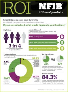 #business infographics