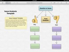 Two Tools For Thursday Character Analysis Inspiration Maps