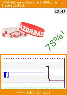 NCAA Arkansas Razorbacks Bulky Bandz Bracelet 2-Pack (Sports). Drop 78%! Current price $2.45, the previous price was $11.09. http://www.adquisitio.us/forever-collectibles/ncaa-arkansas-razorbacks-5