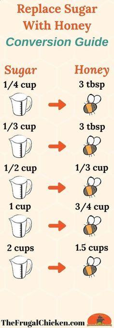 Zucker durch Honig ersetzen und perfekte Backwaren erhalten [Conversion Chart Replace Sugar with Honey and Get Perfect Baked Goods [Conversion Chart] - Remove the refined sugar and use honey instead f Weight Watcher Desserts, Healthy Snacks, Healthy Recipes, Healthy Detox, Honey Recipes, Dip Recipes, Recipe Tips, Dessert Healthy, Healthy Sugar
