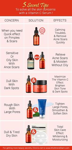 WISHTREND GLAM - http://www.wishtrend.com/glam/5-tips-with-the-best-vitamin-c-serum/
