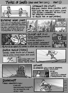 "grizandnorm: "" Tuesday Tips - Types of Shots (And What they Say.) Part 1 Camera angles and proximity really do convey a lot of information to your audience. Knowingly or unknowingly, your choices affect the viewers. What do you want them to feel or. Animation Storyboard, Animation Reference, Drawing Reference, Storyboard Drawing, Pose Reference, Drawing Lessons, Drawing Techniques, Drawing Tips, Learn Drawing"