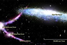 Cosmic Finger Taps Our Galaxy's Shoulder