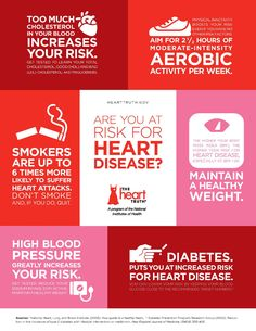 You are able to control some risk factors for heart disease! Click through to learn how. You are able to control some risk factors for heart disease! Click through to learn how. Heart Disease Risk Factors, Heart Attack Symptoms, Heart Health Month, Heart Month, Heart Awareness Month, Types Of Stress, Cardiovascular Health, Diets For Women, Health Tips