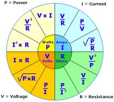 Electrical Theory Practice Tests