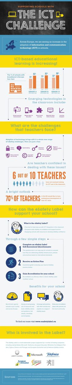 [Infographic] What ICT Challenges Do Teachers Face? - EdTechReview  #edtech #ictined #elearning #educationaltechnology   #ictineducation   #edtechchat   #educators   #21stedchat   #educationnews   #edchat