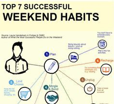 How to make the most of your weekends #habits #productivity #success