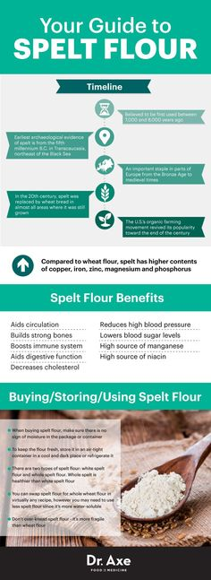 Spelt flour guide - Dr. Axe http://www.draxe.com #health #holistic #natural
