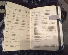 Janie Toy Powell >> Bullet Journaling Ladies: Planning with God in Mind