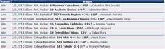 Mira cómo nos fue el 20/02 en las apuestas con las predicciones de Zcode. Ingresa y comienza a ganar www.newsystem.me/... #Pronosticosdeportivos #prediccionesdeportivas #deportes #apuestas #loteria #Sportbooks #gambling #College #NHL #Soccer #NFL #Europe #Futbol #NAACF #NBA #apuestas #futbol #tipster #tips #free #Sports #deportivas #tenis #picks #betting #pronosticos #dinero #ganar #bets #football #baloncesto #apuestasdeportivas #NFL #college #horses