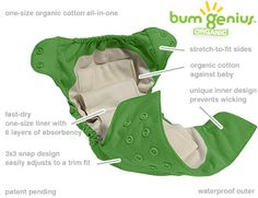 We love these for nighttime use, with a BabyKicks hemp insert for extra absorbency. Leak-free comfort all night long. :)