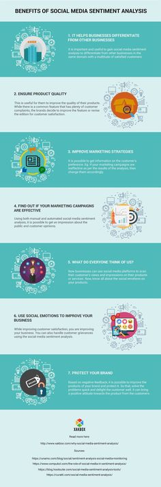 Benefits of Social Media Sentiment Analysis-Infographic-XakBoX