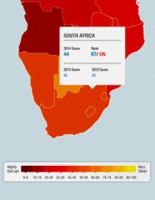 Out of 175 countries scrutinised in the 2014 Corruption Perceptions Index, South Africa managed to jump five places in the rankings, from 72 to joint 67. Its score went up by two, to 44. While this is ostensibly an improvement, the reality is that it is still very average.