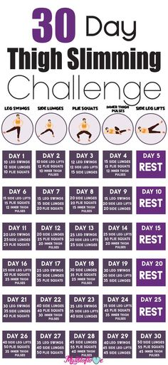30 day thigh slimming challenge fat loss diet fitness challenges #LoseWeightInAMonth