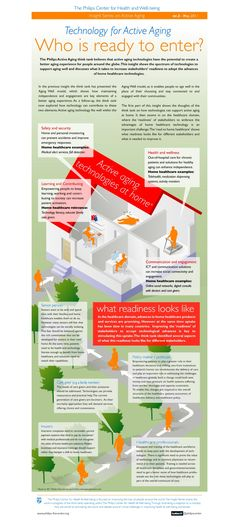 Infographic. Can active aging programs actually be an unprecedented opportunity to keep people healthy and productive for longer? Governments need to plan for an aging population with limited financial resources and a rapidly growing demand for carers ...