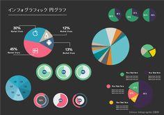 インフォグラフィック 円グラフ
