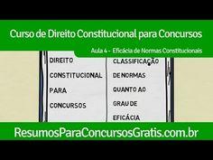 Aula 4 - Normas Constitucionais Quanto ao Grau de Eficácia - http://resumosparaconcursosgratis.com.br/direito-constitucional-para-concurso/grau-de-eficacia/