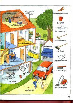 Study German, Learn German, Learn English, German Grammar, German Words, Deutsch Language, German Language Learning, D House, Study Tips