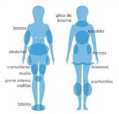 Duele la parte izquierda de los riñones da en el vientre