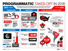 33A_Programmatic_Infographic.jpg