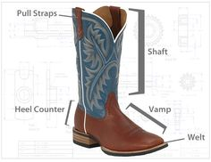 Boot Fit 101: How a cowboy boot should fit