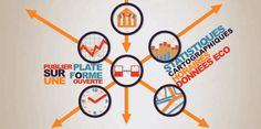 Open Data Platform | Plate-forme expérimentale d'ouverture des données publiques tunisiennes Open Data, Company Logo, Plate, Digital, Logos, Openness, Shape, Dishes, Logo