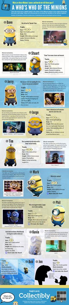 A Who's Who of the Minions Guide to Despicable Me Minions Note: Click on the image to view a higher resolution version of the infographic! Enjoy :)