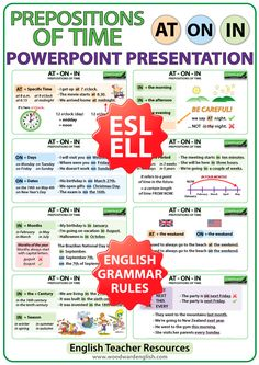Prepositions of Time: AT, ON, IN in English - PowerPoint Presentation - ESL / ELL Teacher Resource