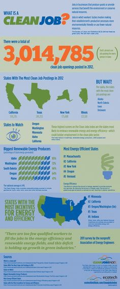 Clean Technica - Over 3 Million Clean Energy Jobs In The U.S. In 2012 (Infographic)