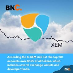NEM Price Analysis - A potential new bull trend Cryptocurrency Trading, Cryptocurrency News, Rich List, Crypto Currencies, Blockchain, Brave, Investing, Marketing, Education