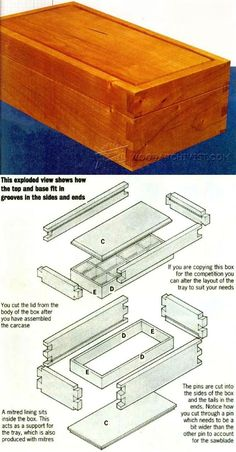 Boxmaking Competition - Woodworking Plans and Projects   WoodArchivist.com